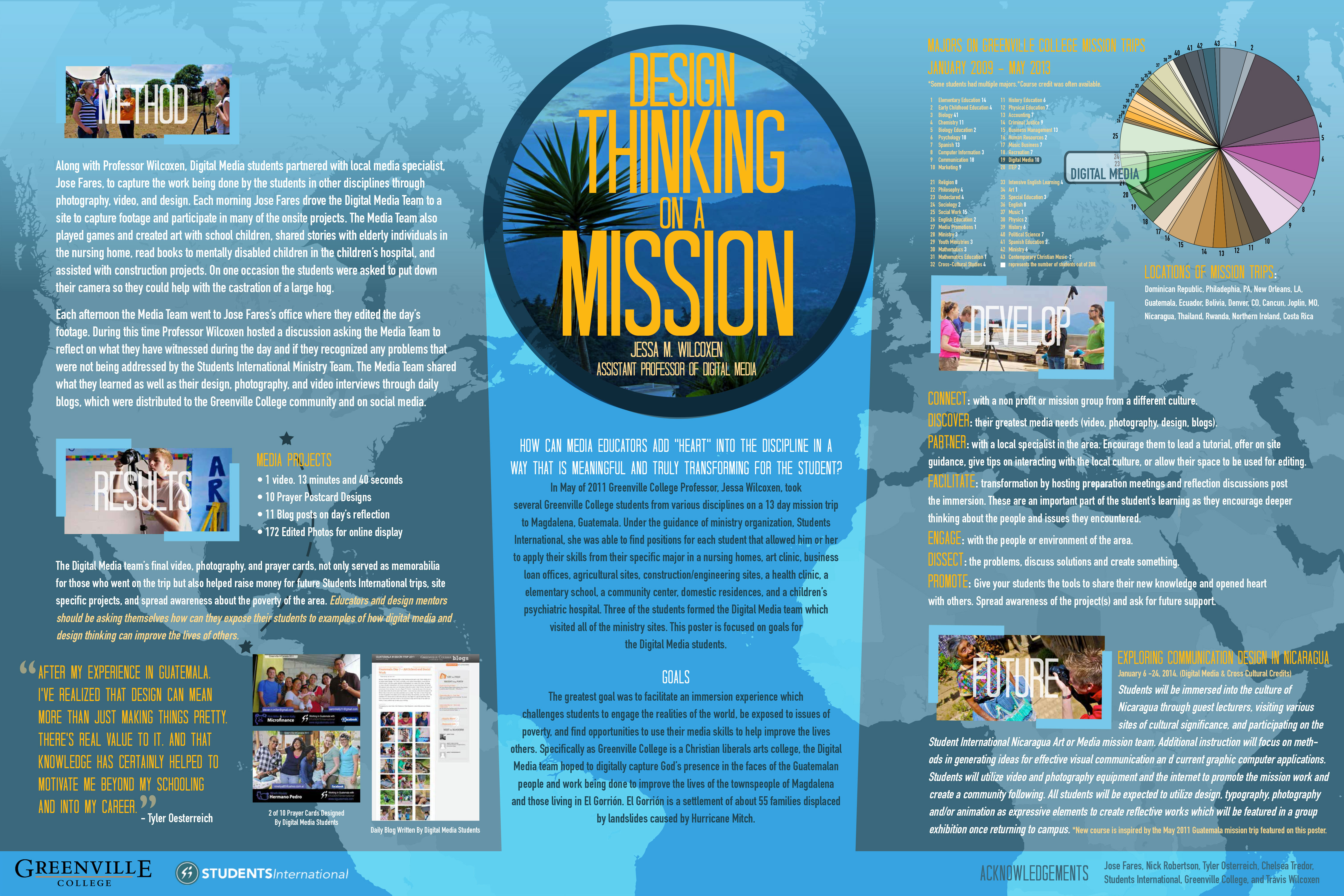 Poster design online -  Design Thinking On A Mission